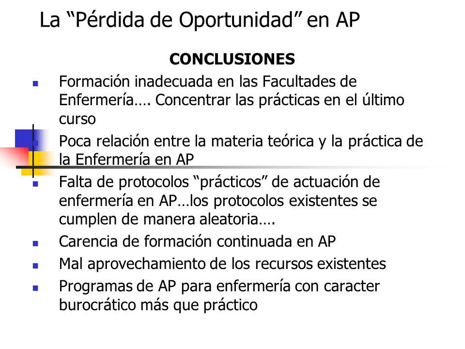 La Pérdida de Oportunidad en AP