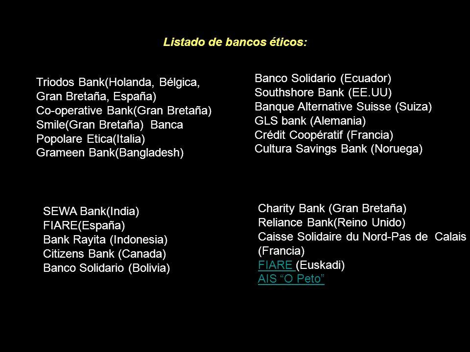 Listado de bancos éticos: