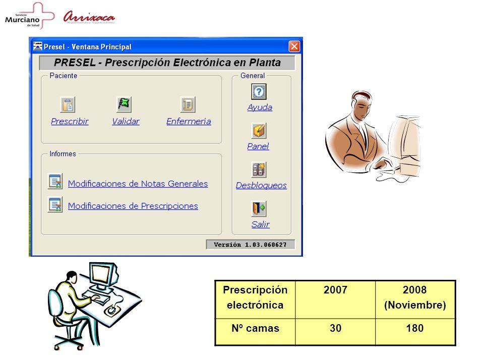 Prescripción electrónica 2007 2008 (Noviembre) Nº camas 30 180