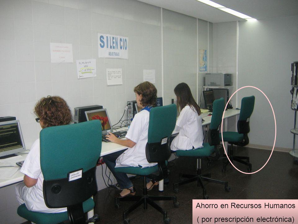 Ahorro en Recursos Humanos ( por prescripción electrónica)
