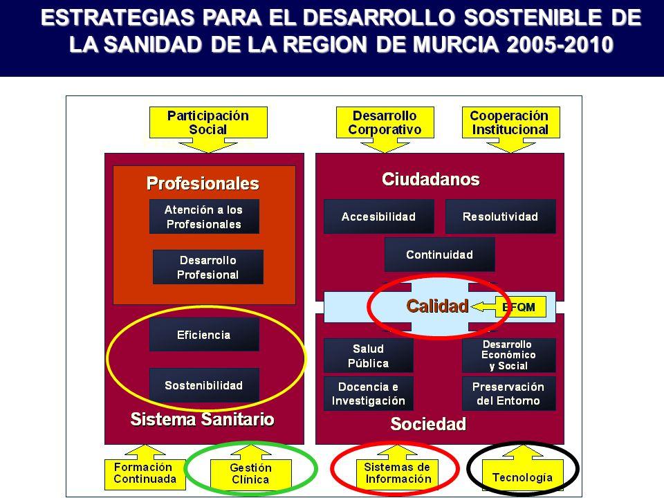 ESTRATEGIAS PARA EL DESARROLLO SOSTENIBLE DE LA SANIDAD DE LA REGION DE MURCIA 2005-2010