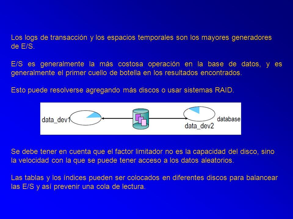Los logs de transacción y los espacios temporales son los mayores generadores