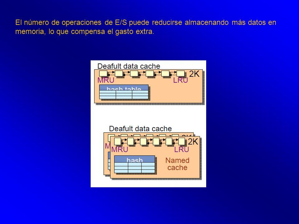 El número de operaciones de E/S puede reducirse almacenando más datos en