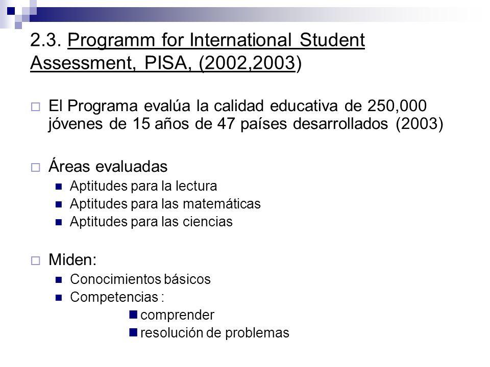 2.3. Programm for International Student Assessment, PISA, (2002,2003)