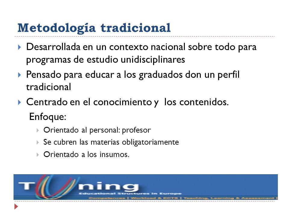Metodología tradicional