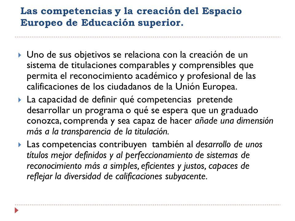 Las competencias y la creación del Espacio Europeo de Educación superior.