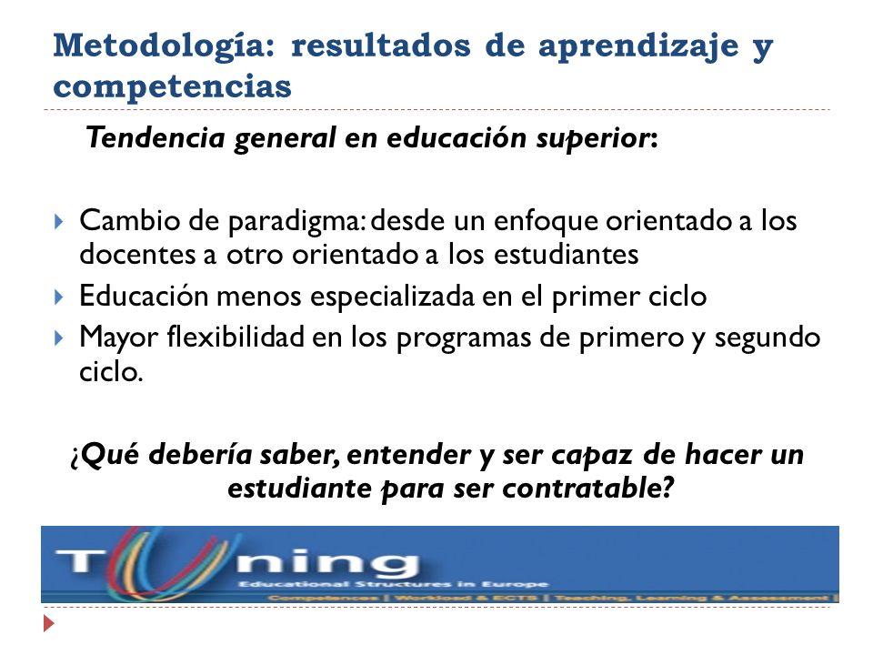 Metodología: resultados de aprendizaje y competencias