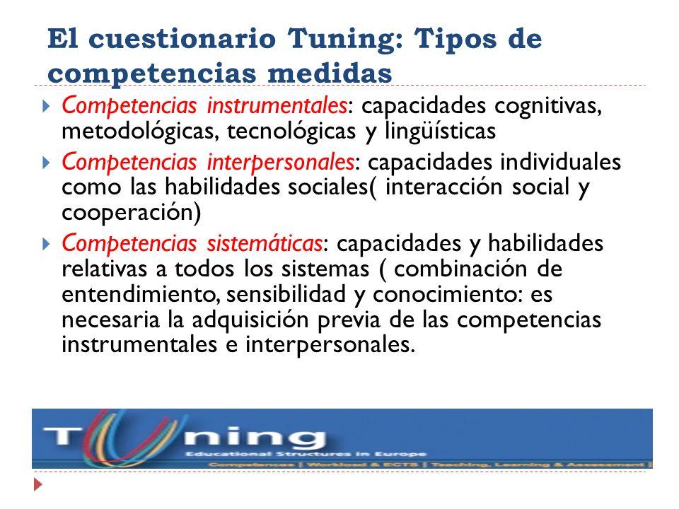 El cuestionario Tuning: Tipos de competencias medidas