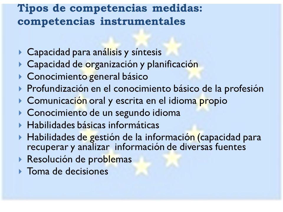 Tipos de competencias medidas: competencias instrumentales