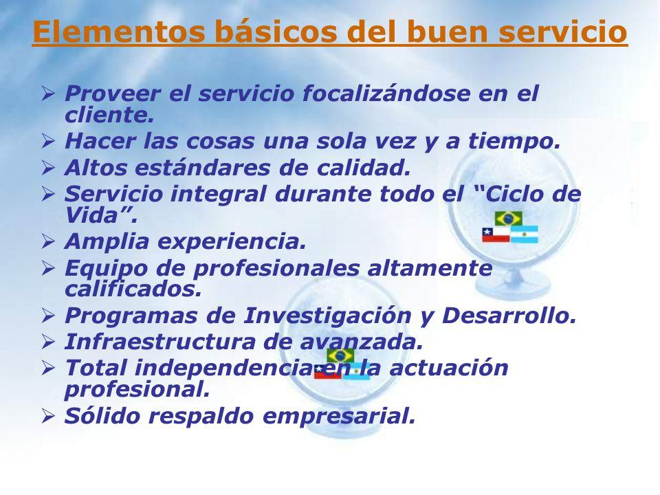 Elementos básicos del buen servicio