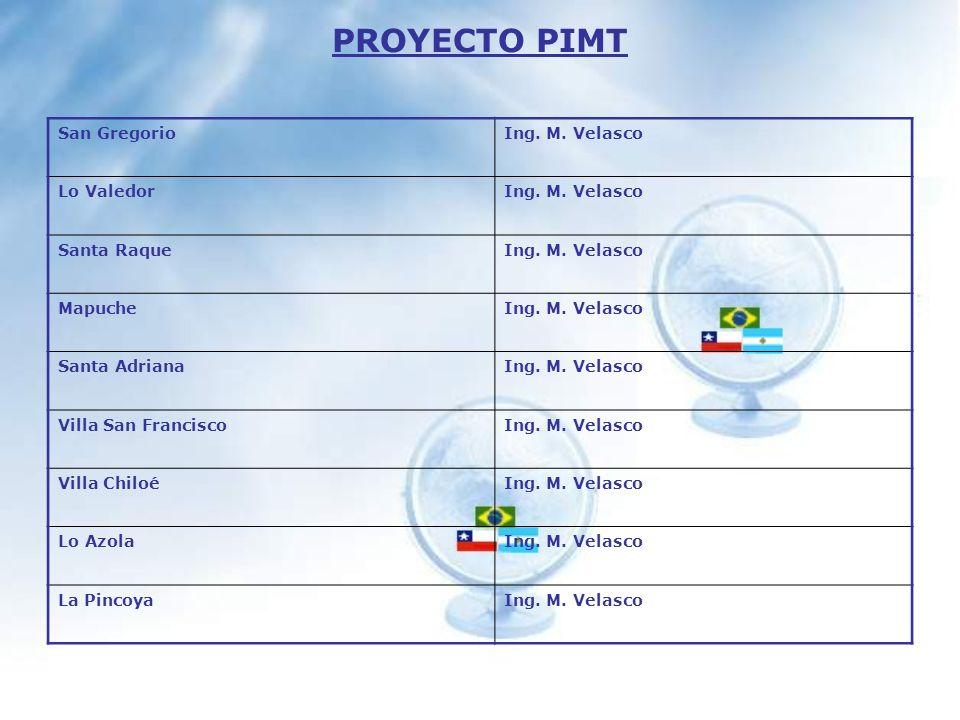 PROYECTO PIMT San Gregorio Ing. M. Velasco Lo Valedor Santa Raque