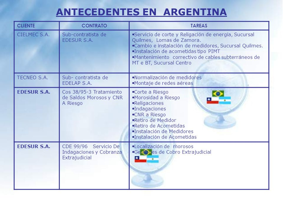 ANTECEDENTES EN ARGENTINA