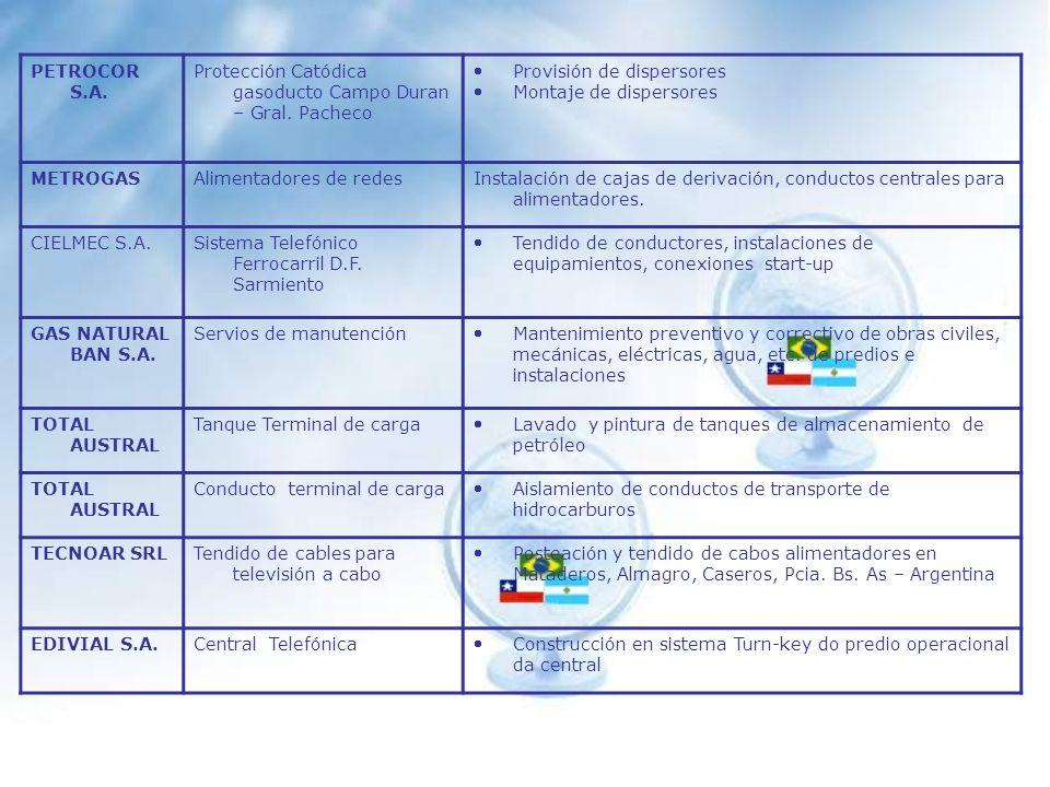 PETROCOR S.A. Protección Catódica gasoducto Campo Duran – Gral. Pacheco. Provisión de dispersores.