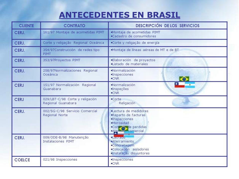 ANTECEDENTES EN BRASIL