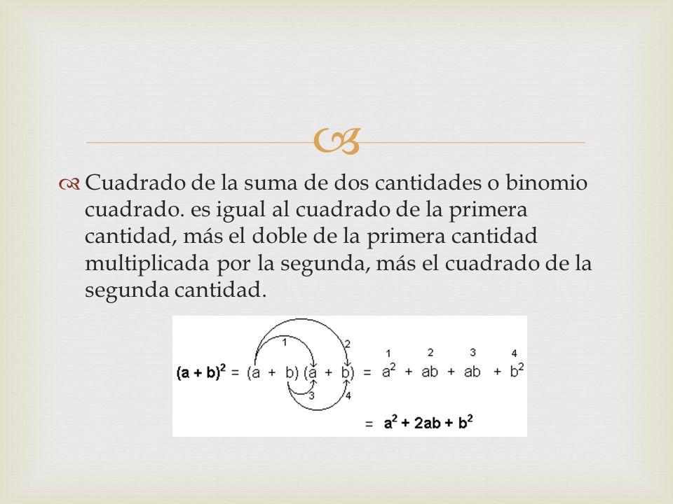 Cuadrado de la suma de dos cantidades o binomio cuadrado