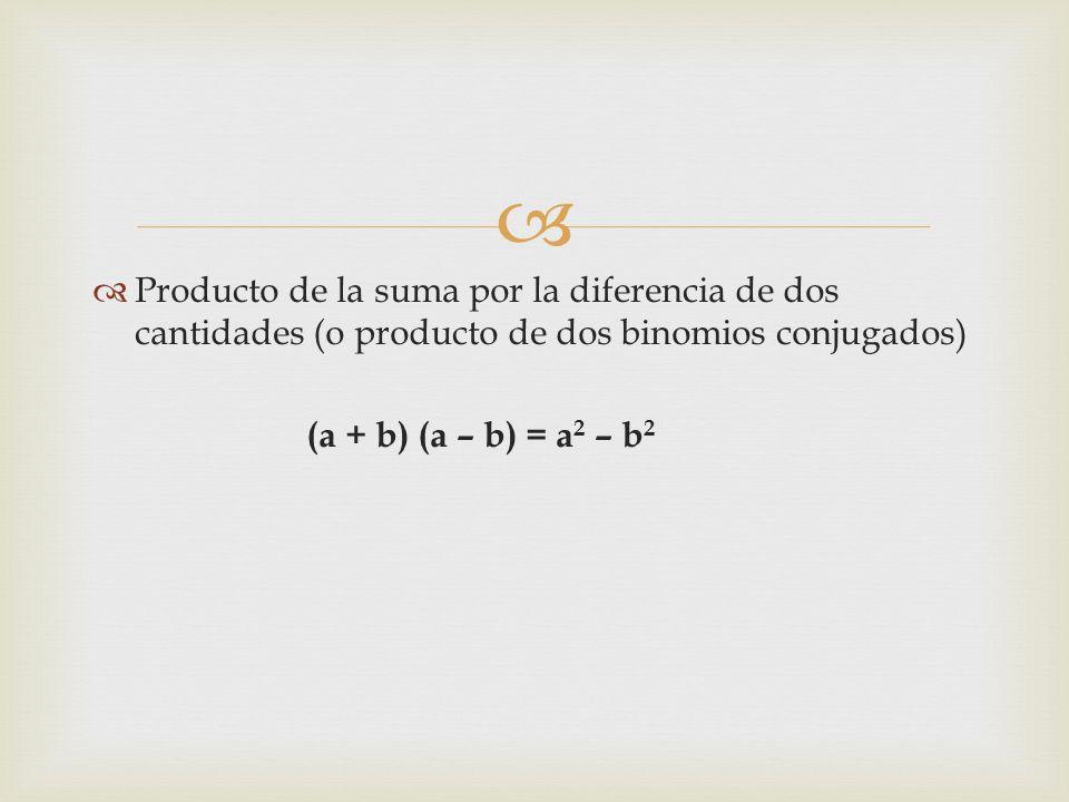 Producto de la suma por la diferencia de dos cantidades (o producto de dos binomios conjugados)