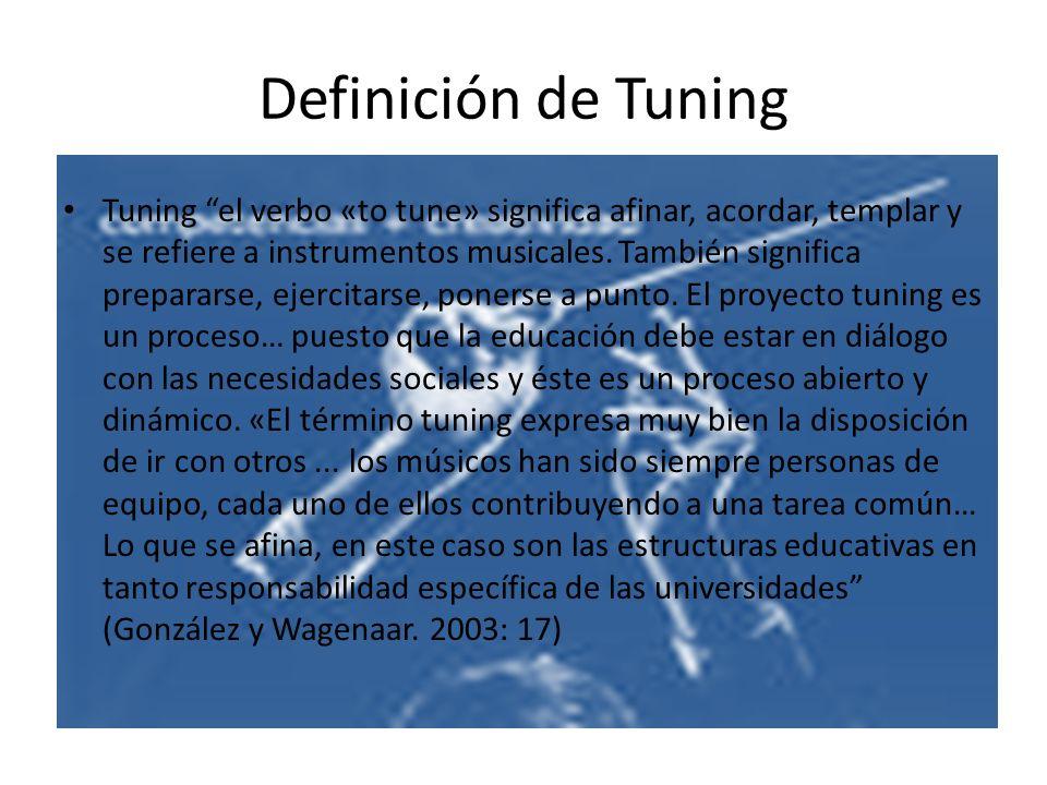 Definición de Tuning