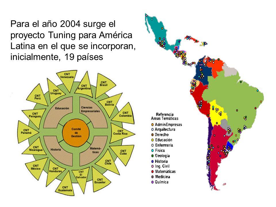 Para el año 2004 surge el proyecto Tuning para América Latina en el que se incorporan, inicialmente, 19 países