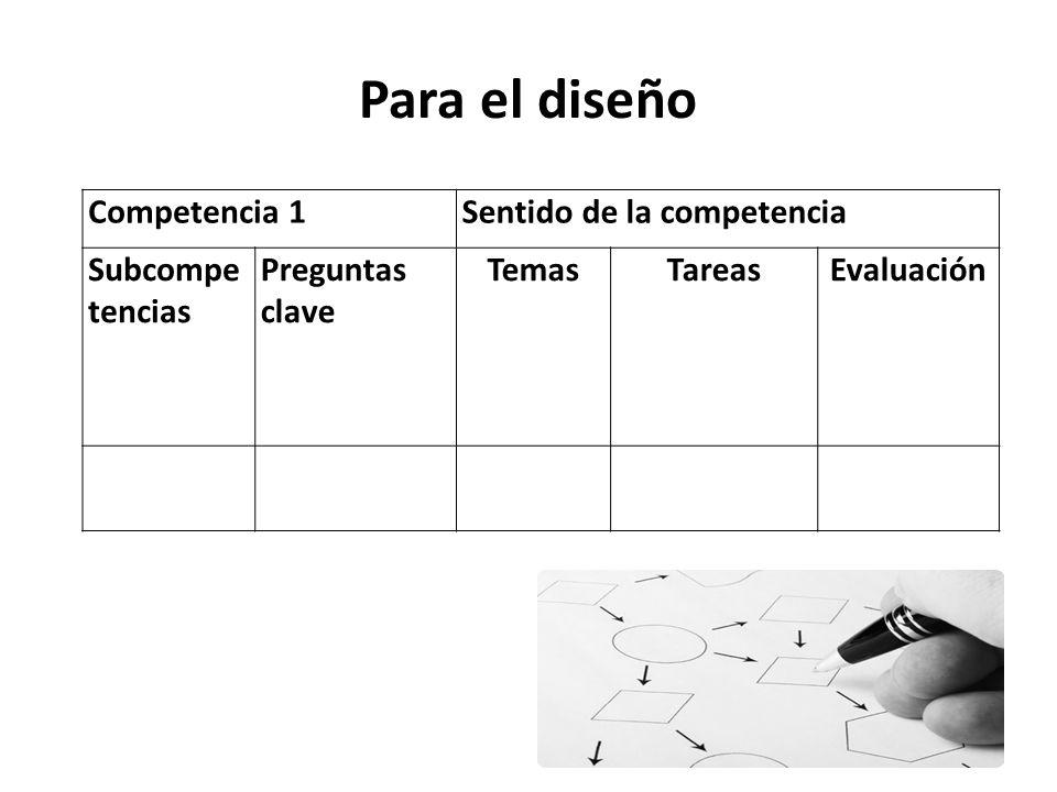 Para el diseño Competencia 1 Sentido de la competencia Subcompetencias