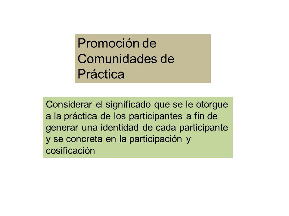 Promoción de Comunidades de Práctica