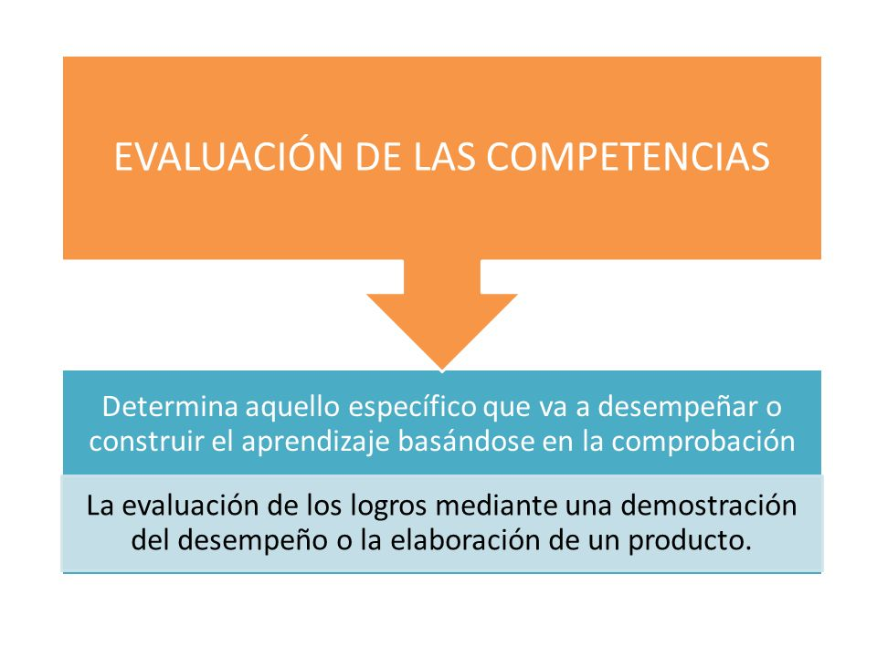 EVALUACIÓN DE LAS COMPETENCIAS