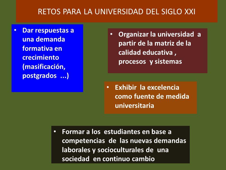 RETOS PARA LA UNIVERSIDAD DEL SIGLO XXI
