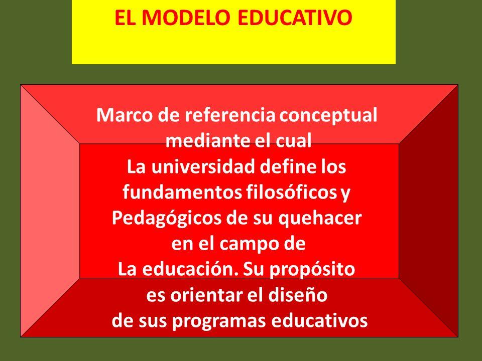 EL MODELO EDUCATIVO Marco de referencia conceptual mediante el cual