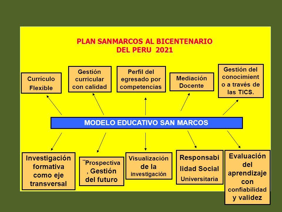PLAN SANMARCOS AL BICENTENARIO DEL PERU 2021