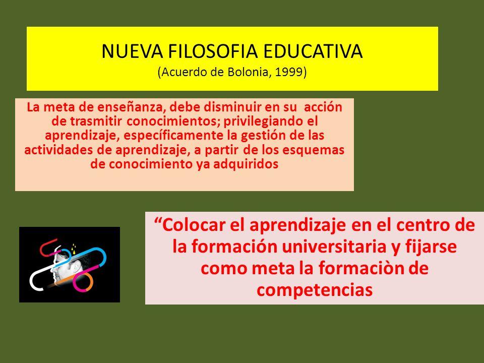 NUEVA FILOSOFIA EDUCATIVA (Acuerdo de Bolonia, 1999)