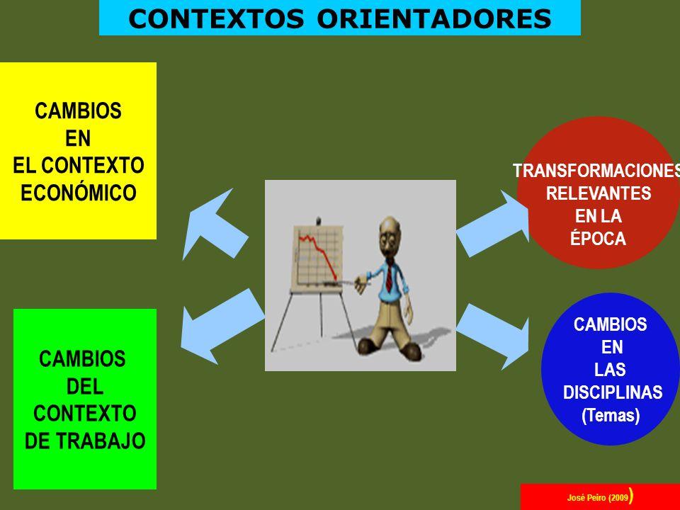 CONTEXTOS ORIENTADORES