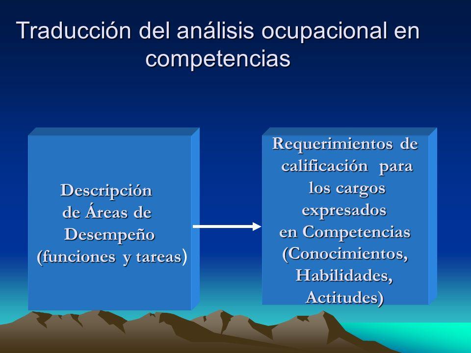 Traducción del análisis ocupacional en competencias