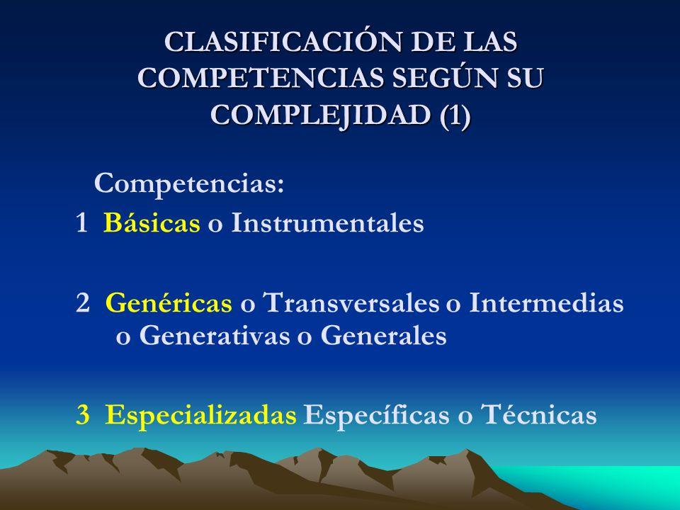 CLASIFICACIÓN DE LAS COMPETENCIAS SEGÚN SU COMPLEJIDAD (1)
