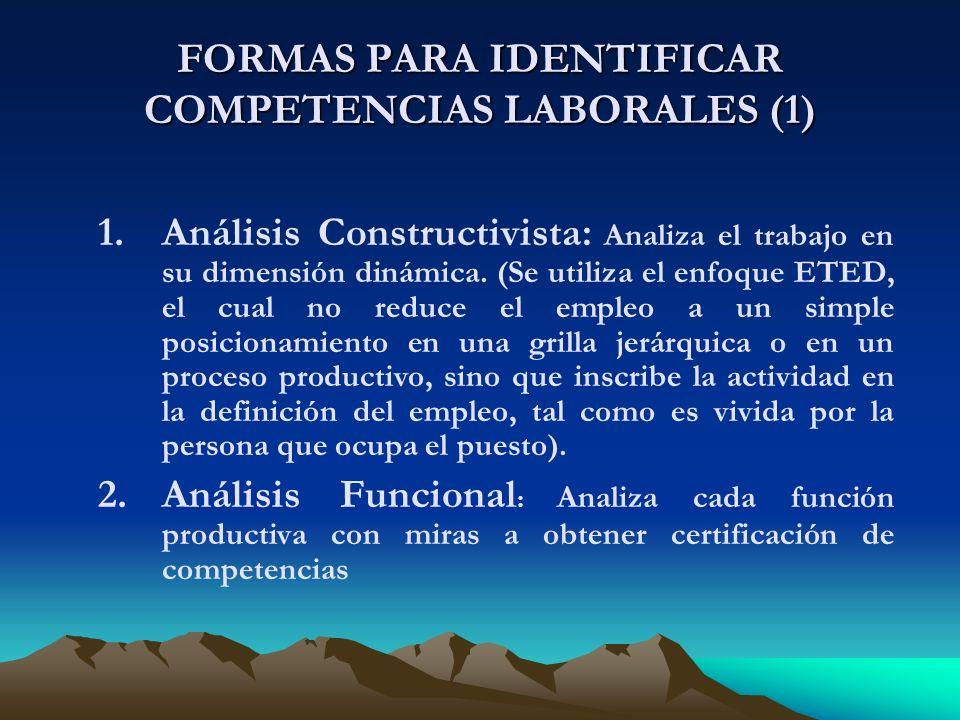 FORMAS PARA IDENTIFICAR COMPETENCIAS LABORALES (1)