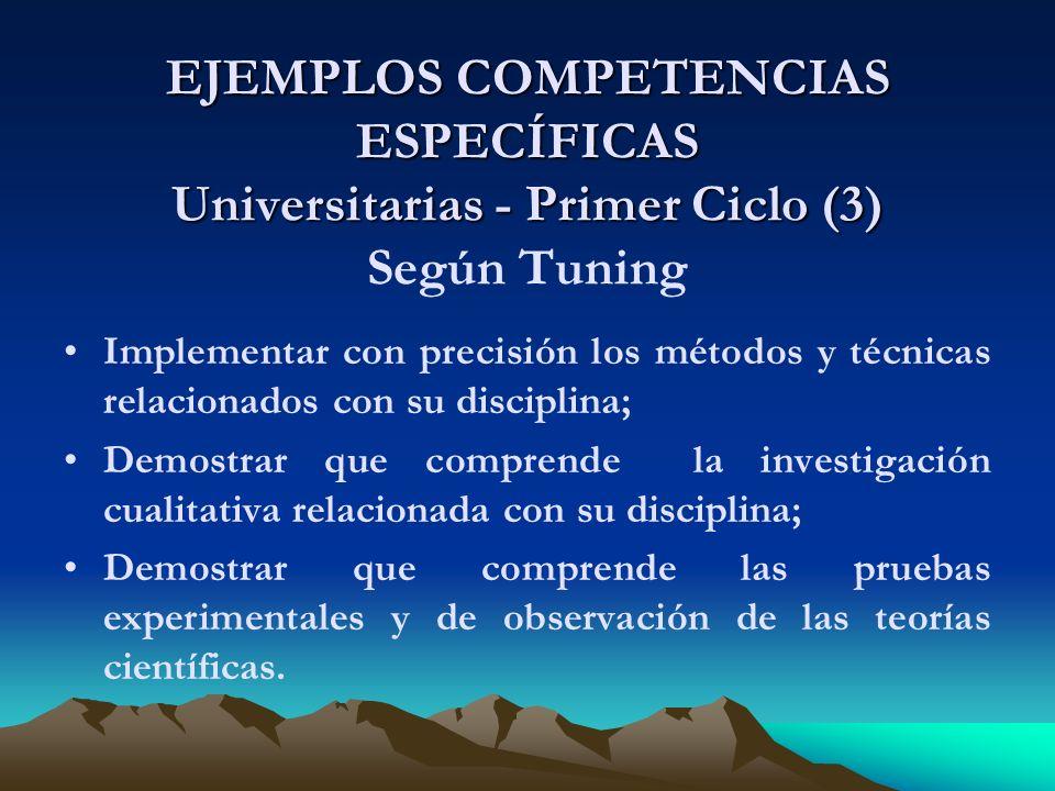 EJEMPLOS COMPETENCIAS ESPECÍFICAS Universitarias - Primer Ciclo (3) Según Tuning