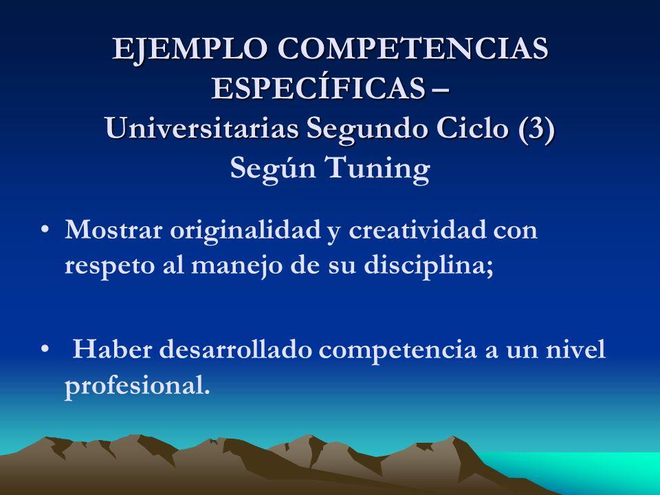 EJEMPLO COMPETENCIAS ESPECÍFICAS – Universitarias Segundo Ciclo (3) Según Tuning