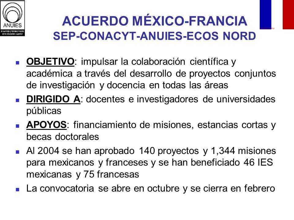 ACUERDO MÉXICO-FRANCIA SEP-CONACYT-ANUIES-ECOS NORD