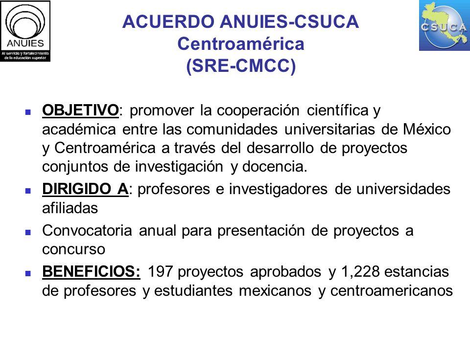 ACUERDO ANUIES-CSUCA Centroamérica (SRE-CMCC)