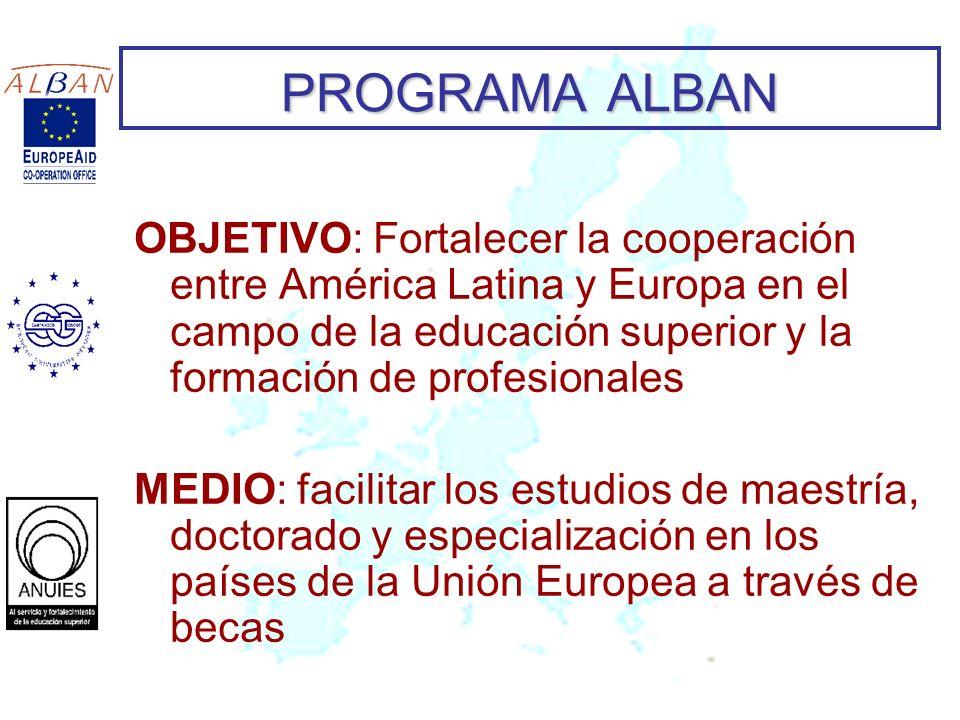 PROGRAMA ALBAN OBJETIVO: Fortalecer la cooperación entre América Latina y Europa en el campo de la educación superior y la formación de profesionales.