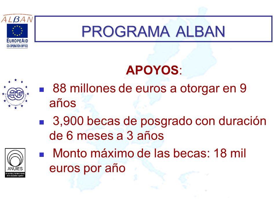 PROGRAMA ALBAN APOYOS: 88 millones de euros a otorgar en 9 años