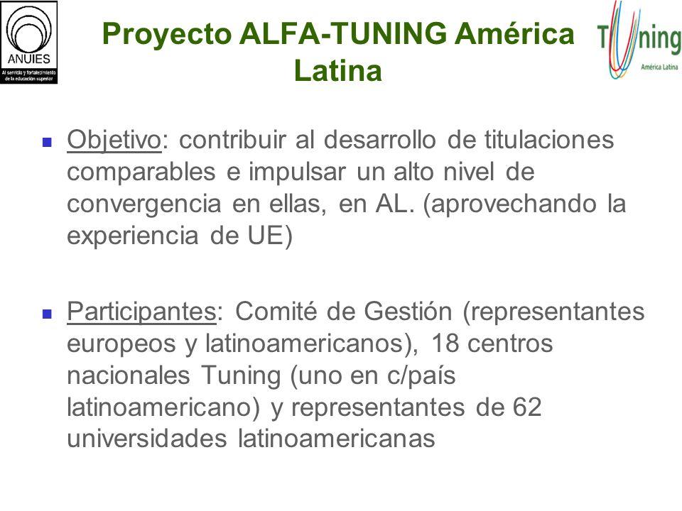 Proyecto ALFA-TUNING América Latina