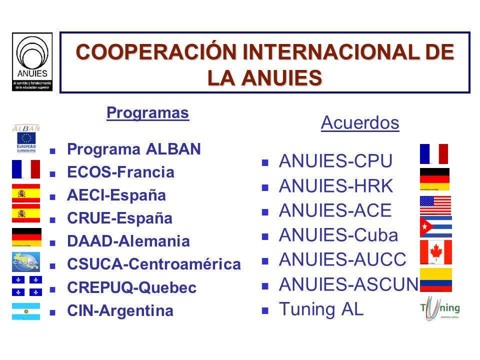 COOPERACIÓN INTERNACIONAL DE LA ANUIES