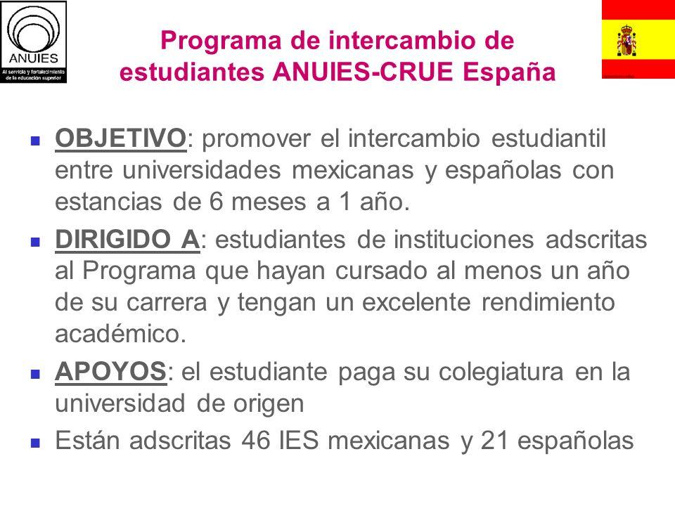 Programa de intercambio de estudiantes ANUIES-CRUE España