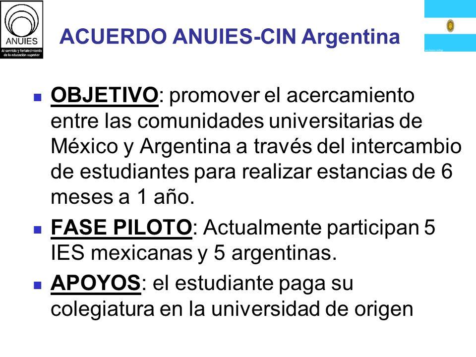 ACUERDO ANUIES-CIN Argentina