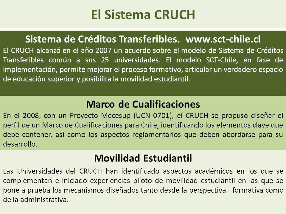 El Sistema CRUCH Sistema de Créditos Transferibles. www.sct-chile.cl
