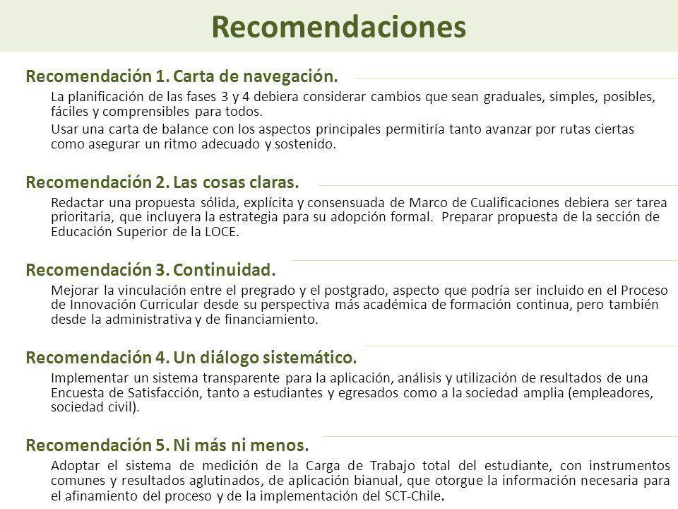 Recomendaciones Recomendación 1. Carta de navegación.