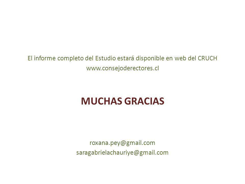 El informe completo del Estudio estará disponible en web del CRUCH