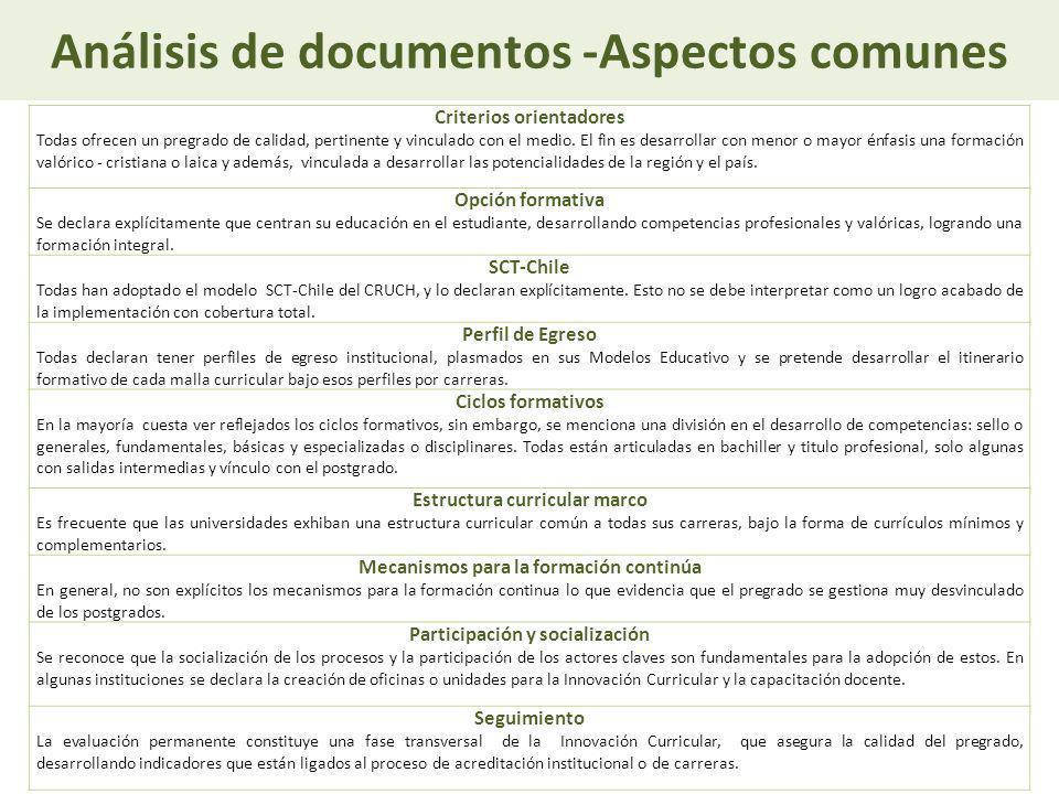 Análisis de documentos -Aspectos comunes