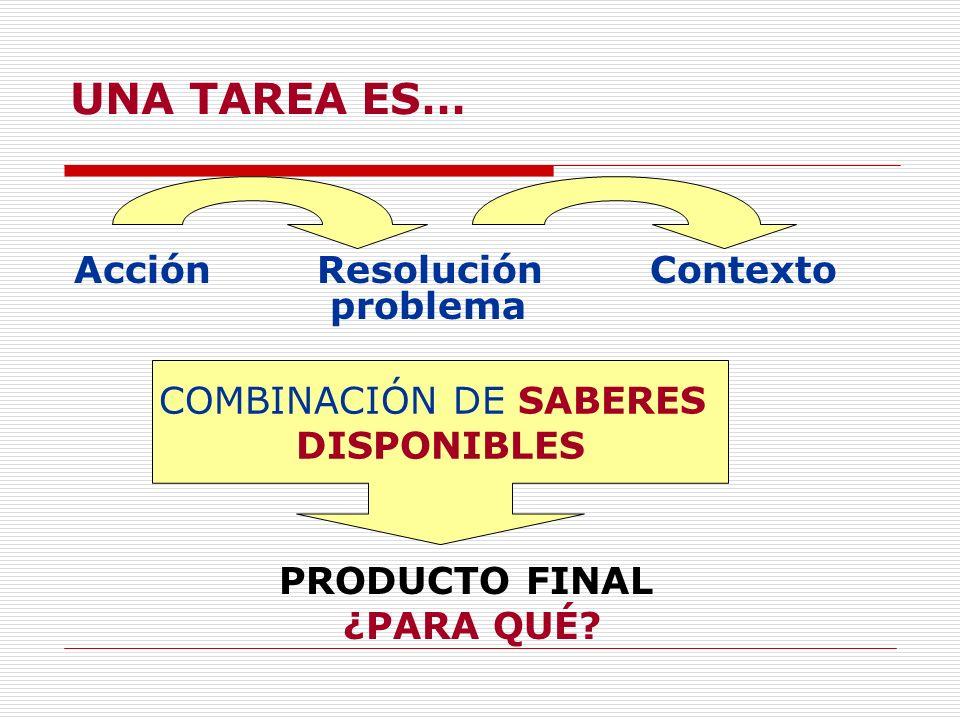 COMBINACIÓN DE SABERES