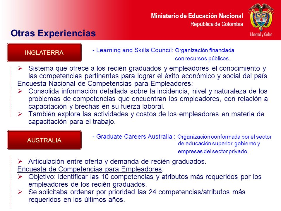 Otras Experiencias INGLATERRA. - Learning and Skills Council: Organización financiada con recursos públicos.