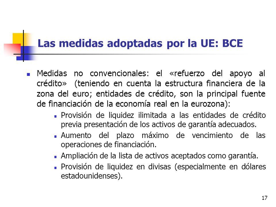 Las medidas adoptadas por la UE: BCE